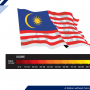Transparency International Malaysia Corruption Perceptions Index 2019